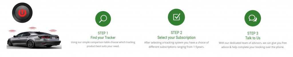car tracking solutions tracking my car